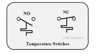 gambar-simbol-Temperature-sensors