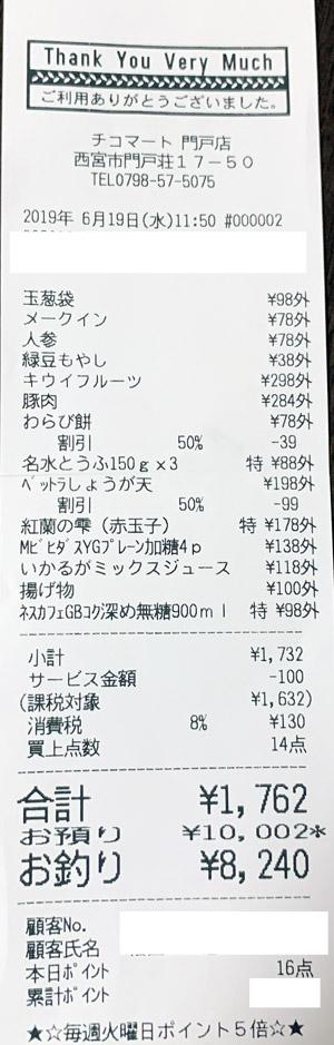 チコマート 門戸店 2019/6/19 のレシート