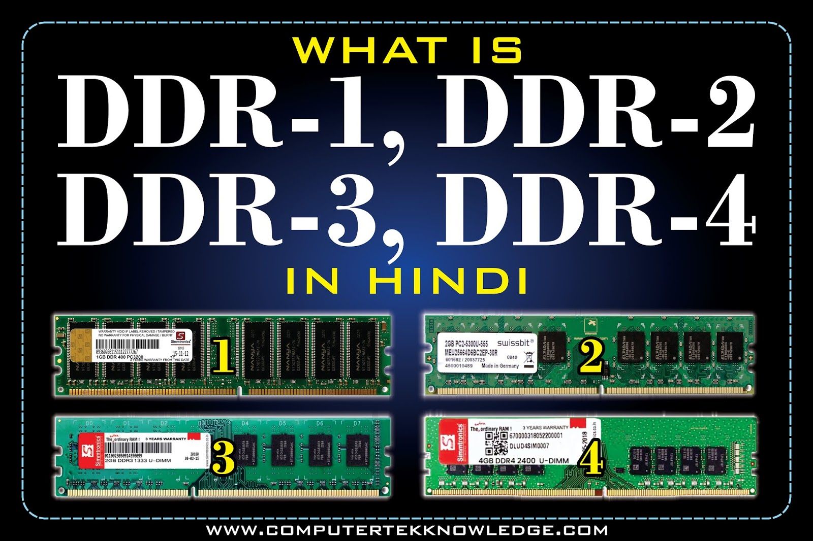 ddr1 ddr2 ddr3 ddr4 in hindi
