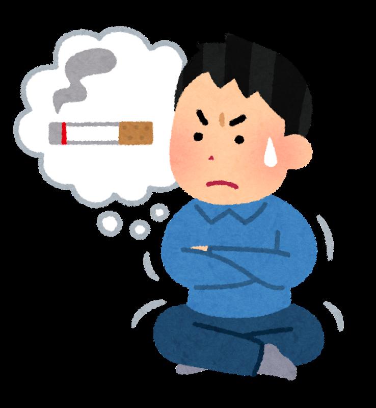 図:禁煙と脳卒中の回復