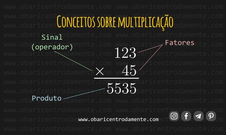 Conceitos sobre a multiplicação