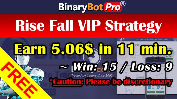 Rise Fall VIP Strategy (22-Sep-2020) | Binary Bot | Free Download