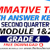 FIRST SUMMATIVE TEST GR 4 Q2 MODULES 1-2