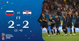 Rusia vs Kroasia 2-2 (3-4) Video Gol