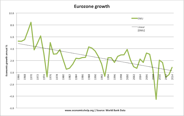 eurozone austerity policies versus deficit growth Japan and the eurozone are both facing economic experiments: abenomics versus euro-austerity shotgun at the great foe of deflationary negative growth.
