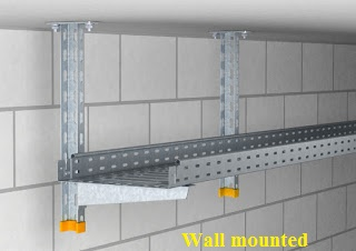 Wall mounted cable trays