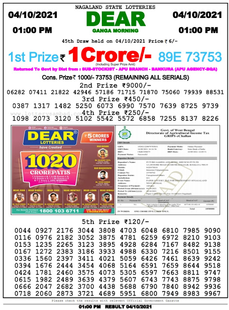 Nagaland State Lottery Sambad 04.10.2021 Today Live: 2 PM, 6 PM, 8 PM Lottery Result