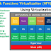 Basics on NFV- Network function virtualization