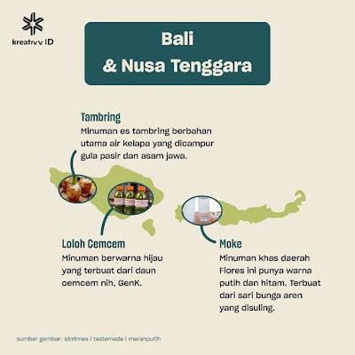 Peta Minuman Tradisional Bali & Nusa Tenggara