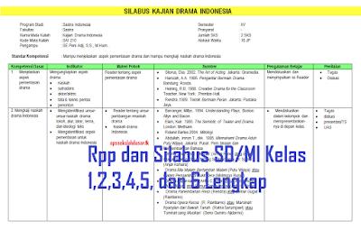 Rpp dan Silabus SD/MI Kelas 1,2,3,4,5, dan 6 Lengkap
