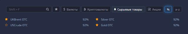 Pocket Option-Выбранные активы