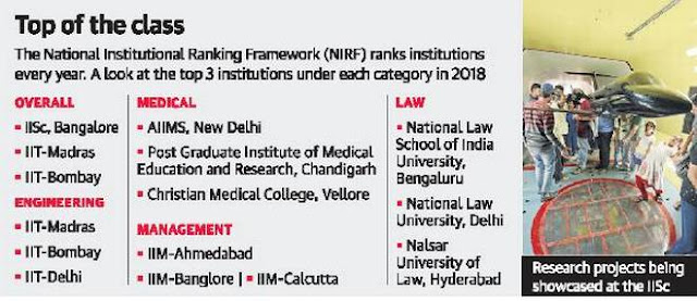 IISc, JNU and BHU in India's Ivy League