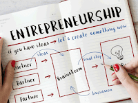 Entrepreneurship - a Short Outline
