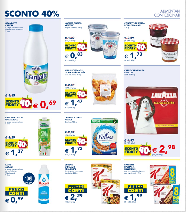 Milk and other products in the Cost of living in Italy