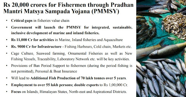 Fund-for-Fisheries