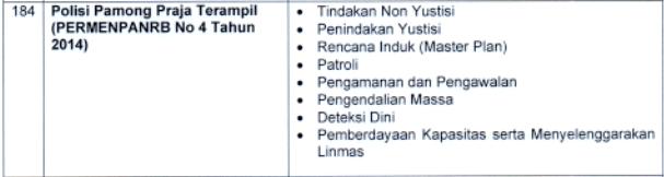 kisi-kisi materi skb Polisi Pamong Praja Terampil satpol pp formasi cpns pppk tahun 2021 tomatalikuang.com