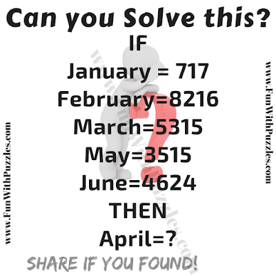 If January=717, February=8216, March=5315, May=3515 Then April=?