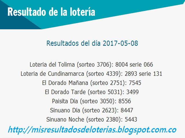 Como jugo la lotería hoy - Resultado de la Lotería
