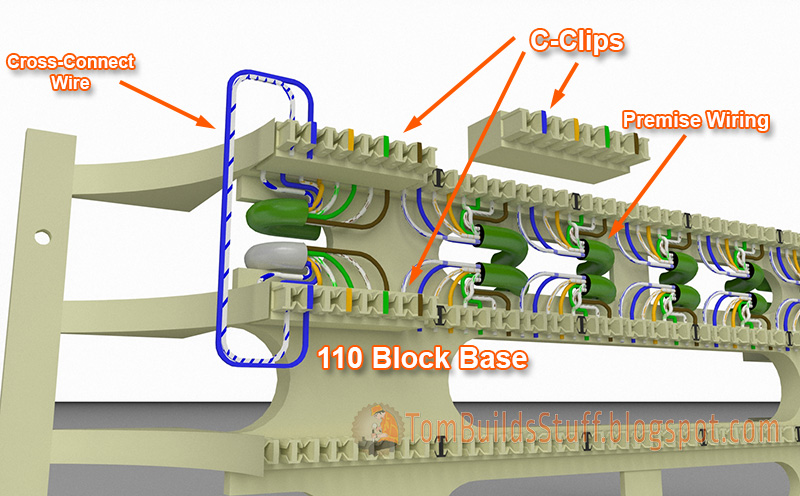 How to Wire A 110 Block Telephone Connector