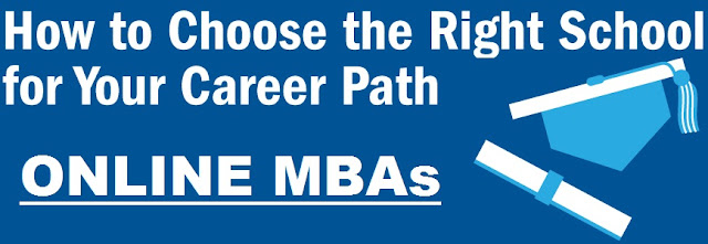 Choosing the Right Online MBA Program