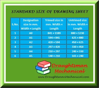 Standard-size-of-drawing-sheet