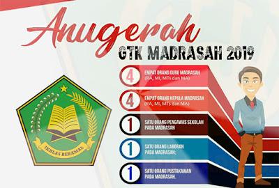 Petunjuk Teknis Anugerah GTK Madrasah Berprestasi Tahun 2019