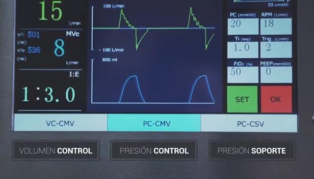 Perú produce ventilador mecánico para pacientes con Covid-19