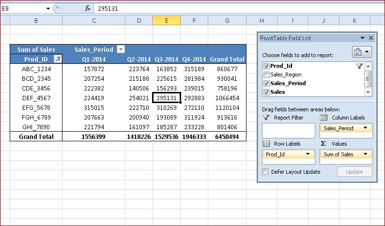 Excel getpivotdata function syntax and example sql for Html table syntax