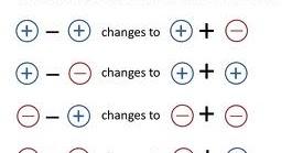 MATH SHARING IDEAS: 6th, 7th & 8th GRADE: Subtracting integers