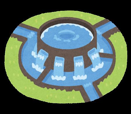 円筒分水のイラスト
