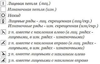 oboznacheniya (2)