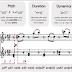 Netral Generasi Musik, Bisakah kita mereproduksi kreativitas seniman melalui Sunburst?