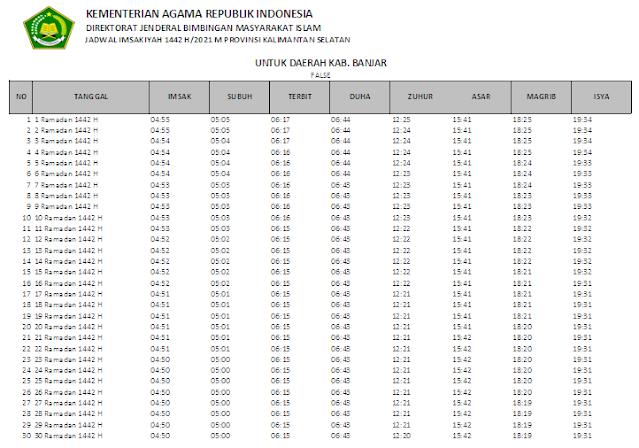 Jadwal Imsakiyah Ramadhan 1442 H Kabupaten Banjar, Provinsi Kalimantan Selatan