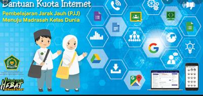 Tahap II, Kemenag Salurkan 4,6 Juta Bantuan Paket Data untuk Siswa Madrasah