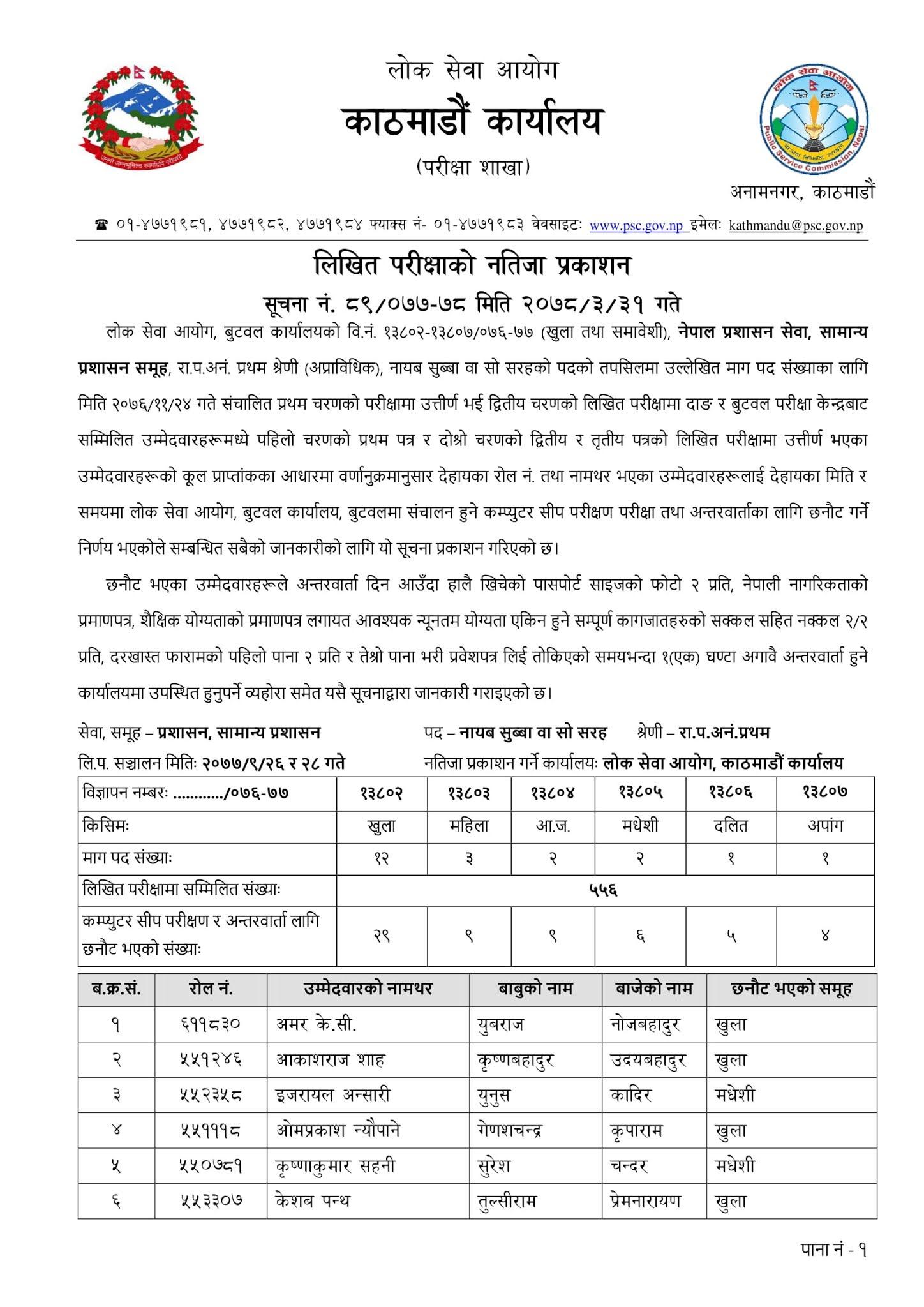 NASU Admin - Butwal Lok Sewa Aayog Written Exam Result & Exam Schedule