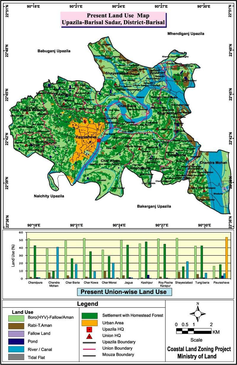 Barisal Sadar Upazila Land Use Mouza Map Barisal District Bangladesh