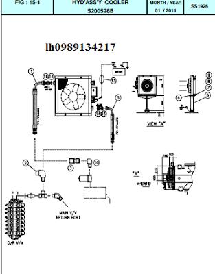 Hệ thống làm mắt dầu thủy lực cẩu Dong Yang SS1924-SS1926