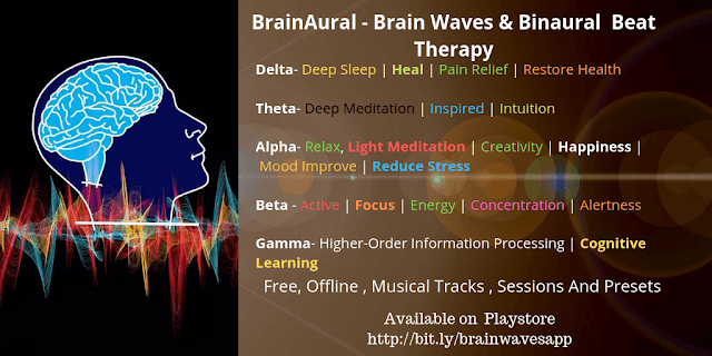 BrainAural - Brain Waves & Binaural  Beat Therapy