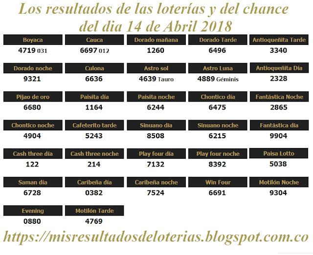 Resultados de las loterías de Colombia | Ganar chance | Los resultados de las loterías y del chance del dia 14 de Abril 2018
