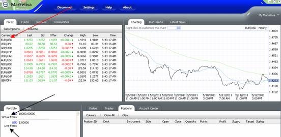 Cara kerja valas forex trading