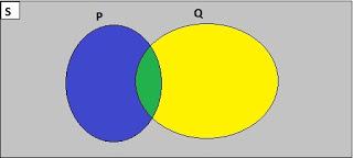 diagram venn ayo kita berlatih 2.6 soal no.8