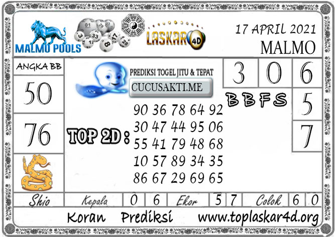 Prediksi Togel MALMO LASKAR4D 17 APRIL 2021