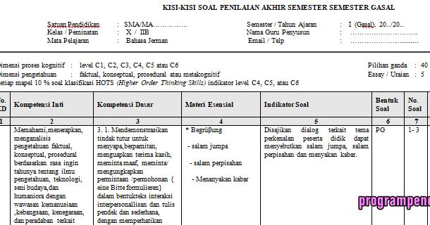 Kisi Kisi Bahasa Lampung Kls 8 Semester 1 Tahun 2020