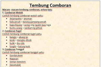 Tembung Camboran: Tegese, Tuladha, lan Wujude (Pengertian, Contoh, dan Jenisnya)