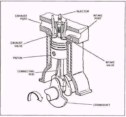 Gasoline Engine Cycle Prius Engine Cycle Wiring Diagram