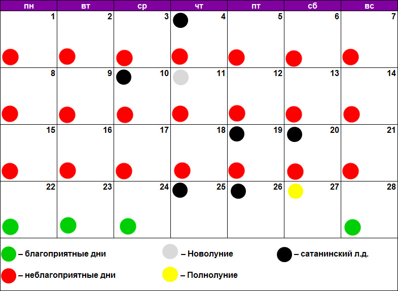 Лунный календарь для пилинга февраль 2021