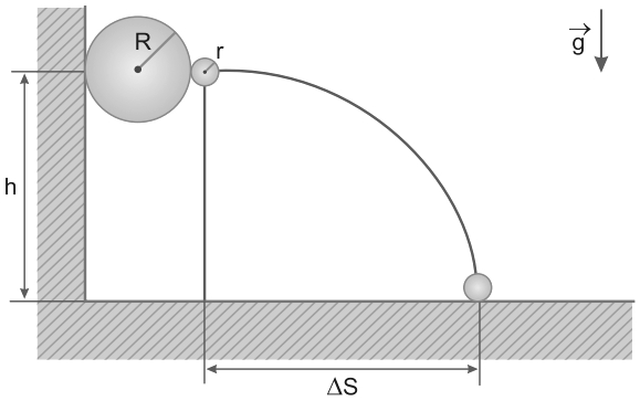 ITA 2021: Uma bola de gude de raio r e uma bola de basquete de raio R são lançadas contra uma parede com velocidade horizontal v e com seus centros a uma altura h.