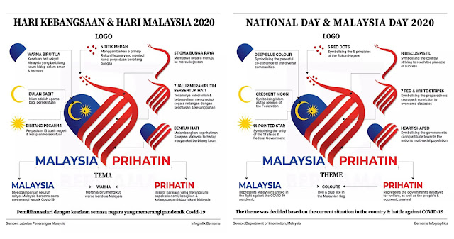 Bendera Malaysia Bentuk Hati