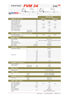 Spesifikasi%2BFVM34