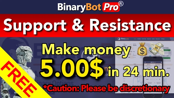 Support & Resistance | Binary Bot Pro